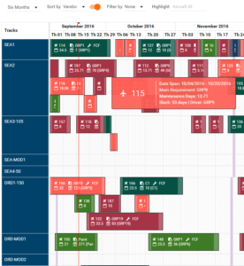 Interactive Production Schedule